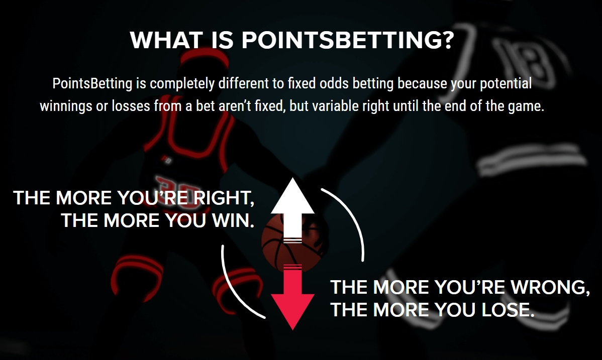 What is PointsBetting